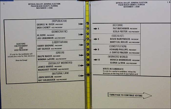 Sample Ballot 2000 Election.